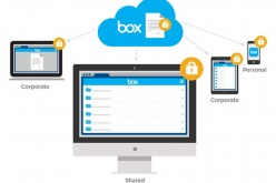 Box snaps up Subspace for heightened BYOD security
