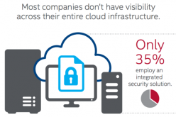 3 Ways to Stay on Top of Security in the Cloud – Cso Online