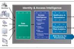 How Intelligence Enhances Your Cyber Security