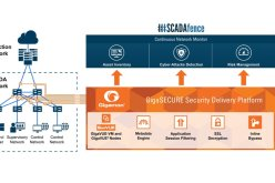 Partnership Joins IT/OT Cybersecurity Efforts | Automation World