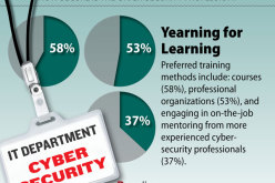 Is the Cyber-Security Profession Secure? |Baseline