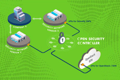 Open Security Controller: Security service orchestration for multi-cloud environments – Help Net Security
