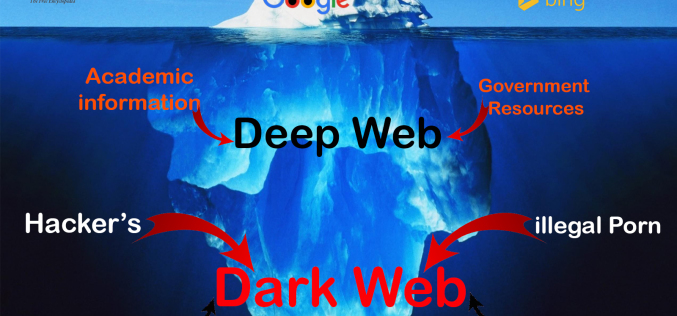 Deep Web And Your Security Issue