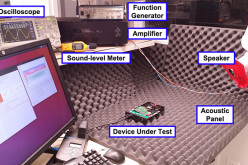 DoS attacks against hard disk drives using acoustic signals