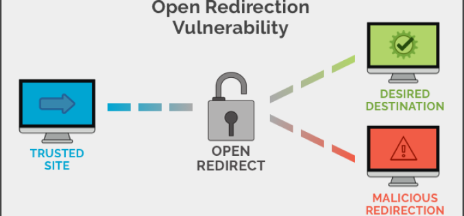Web-based Application Security Part 1: Open Redirection Vulnerability