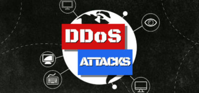 The Frequency of DDoS Attacks Depends on the Day & Time